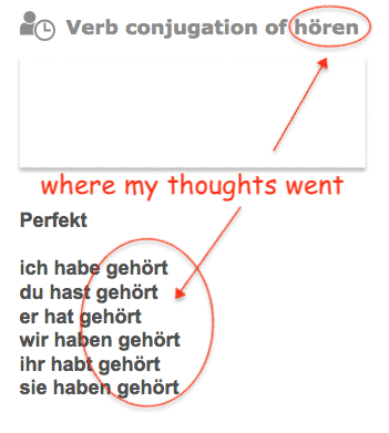 verb conjugation hoeren