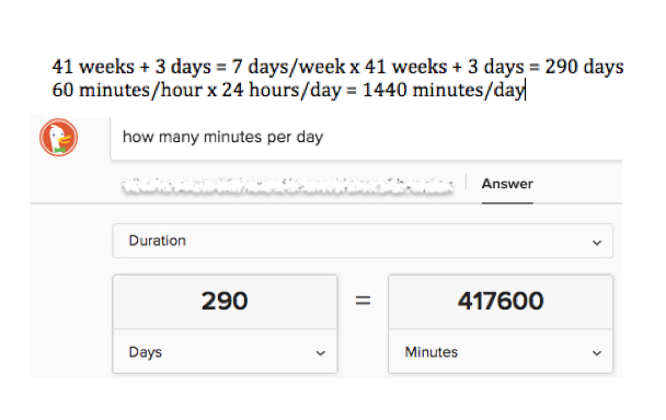 Calculation of 41 weeks + 3 days times minutes per day = 417,600 minutes