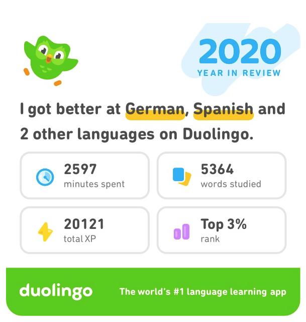 DuoLingo 2020 Year in Review analysis