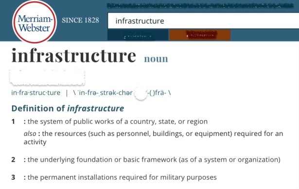 Merriam Webster dictionary definition of infrasctructure, the system of public works of a country, etc.