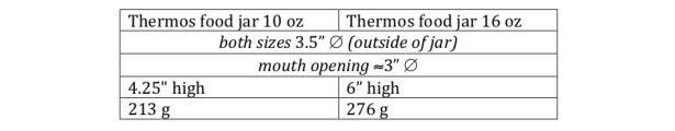 Thermos food jar diameter, height, weight