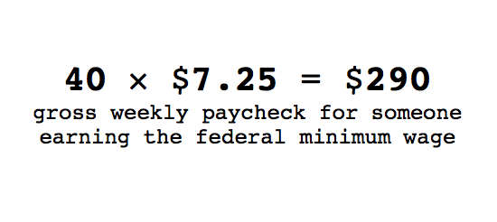 40 hours per week times federal minimum wage equals $290 gross take home pay
