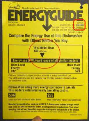 Old full size dishwasher consumed 430 kWh/year
